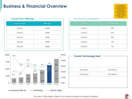 Business And Financial Overview By Geography Ppt Powerpoint Presentation Backgrounds