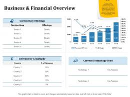 Business And Financial Overview Inorganic Growth Ppt Powerpoint Presentation Ideas