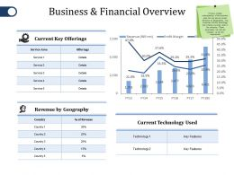 Business And Financial Overview Ppt File Model