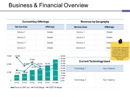 Business And Financial Overview Ppt Gallery