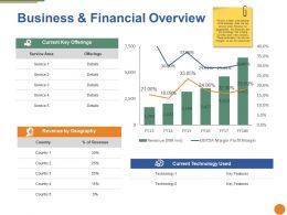 Business And Financial Overview Ppt Pictures Example Topics
