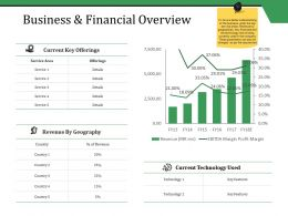 Business And Financial Overview Ppt Styles Microsoft