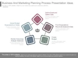 Business And Marketing Planning Process Presentation Ideas