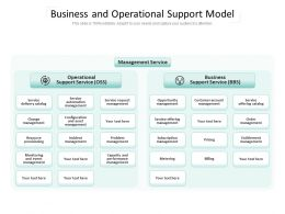 Business And Operational Support Model