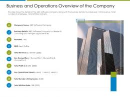 Business And Operations Overview Of The Company Increase Employee Churn Rate It Industry
