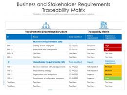 Business And Stakeholder Requirements Traceability Matrix