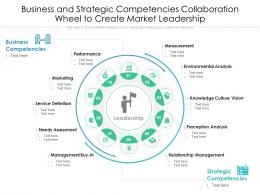 Business And Strategic Competencies Collaboration Wheel To Create Market Leadership