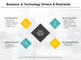 Business And Technology Drivers And Restraints Gears Powerpoint Presentation Grid
