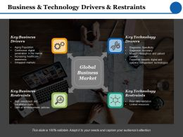 Business And Technology Drivers And Restraints Gears Ppt Powerpoint Presentation Inspiration Display