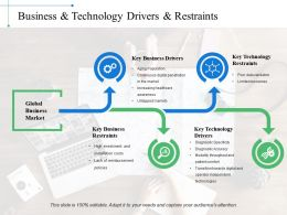 Business And Technology Drivers And Restraints Global Market Ppt Slides