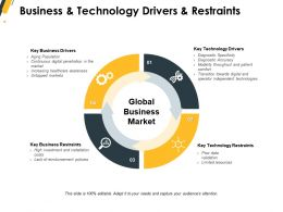 Business And Technology Drivers And Restraints Market Ppt Powerpoint Presentation Portfolio Ideas