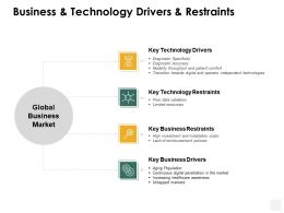 Business And Technology Drivers And Restraints Technology Ppt Powerpoint Presentation Portfolio
