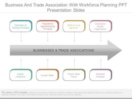 Business And Trade Association With Workforce Planning Ppt Presentation Slides