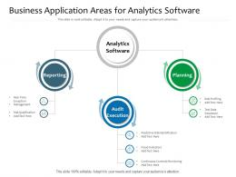 Business Application Areas For Analytics Software