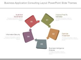 Business Application Consulting Layout Powerpoint Slide Themes