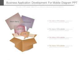 Business Application Development For Mobile Diagram Ppt