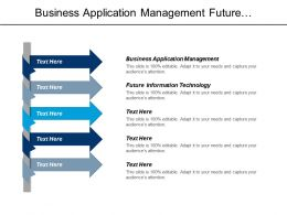 Business Application Management Future Information Technology Financial Analysis Cpb