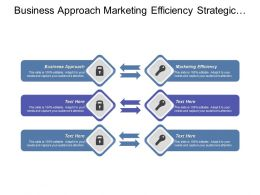 Business Approach Marketing Efficiency Strategic Planning Digital Operations Cpb