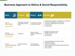 Business Approach To Ethics And Social Responsibility Benefits Ppt Powerpoint Presentation Diagram Ppt