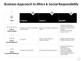 Business Approach To Ethics And Social Responsibility Powerpoint Slides