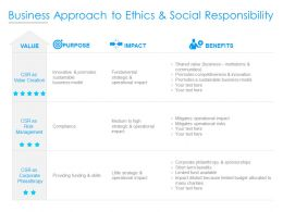 Business Approach To Ethics And Social Responsibility Ppt Powerpoint