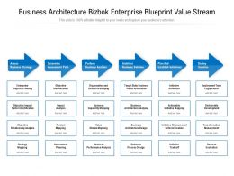 Business Architecture Bizbok Enterprise Blueprint Value Stream