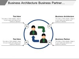 Business Architecture Business Partner Technology Risk Risk Management