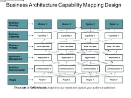 Business Architecture Capability Mapping Design