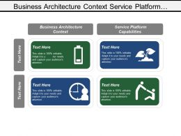 Business Architecture Context Service Platform Capabilities Technical Specifications