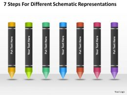Business Architecture Diagram 7 Steps For Different Schematic Representations Powerpoint Templates