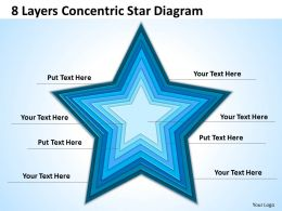Business Architecture Diagram 8 Layers Concentric Star Powerpoint Templates