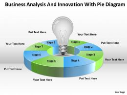 Business Architecture Diagram Analysis And Innovation With Pie Powerpoint Templates