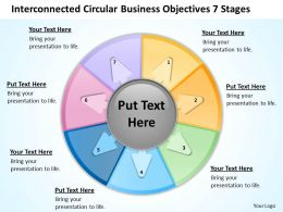 Business Architecture Diagrams Circular Objectives 7 Stages Powerpoint Templates