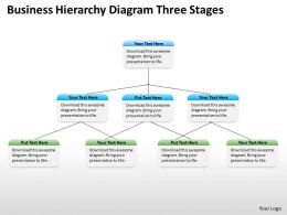Business Architecture Diagrams Three Stages Powerpoint Templates PPT Backgrounds For Slides