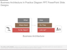 Business Architecture In Practice Diagram Ppt Powerpoint Slide Designs