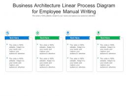 Business Architecture Linear Process Diagram For Employee Manual Writing Infographic Template