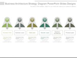 Business Architecture Strategy Diagram Powerpoint Slides Designs
