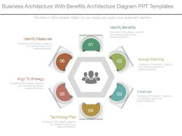 Business Architecture With Benefits Architecture Diagram Ppt Templates