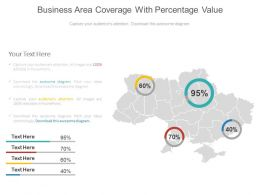 Business Area Coverage With Percentage Value Powerpoint Slides