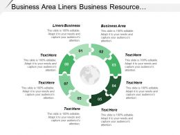 Business Area Liners Business Resource Management Functions Performances Management