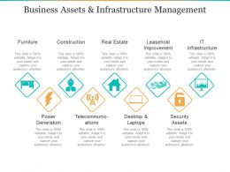 Business Assets And Infrastructure Management Ppt Design Templates