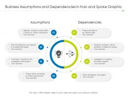 Business Assumptions And Dependencies In Hub And Spoke Graphic