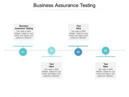 Business Assurance Testing Ppt Powerpoint Presentation Model Guidelines Cpb