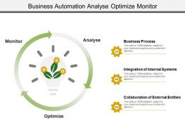 Business Automation Analyse Optimize Monitor