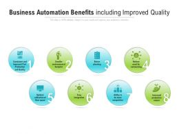 Business Automation Benefits Including Improved Quality