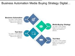 Business Automation Media Buying Strategy Digital Marketing Management Cpb