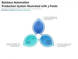 Business Automation Production System Illustrated With 3 Petals
