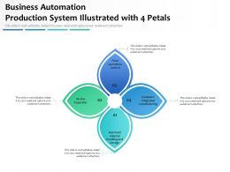 Business Automation Production System Illustrated With 4 Petals