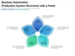 Business Automation Production System Illustrated With 5 Petals