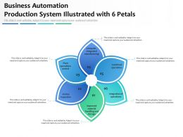 Business Automation Production System Illustrated With 6 Petals